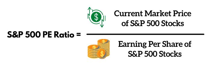 S&P 500 PE Ratio Formula