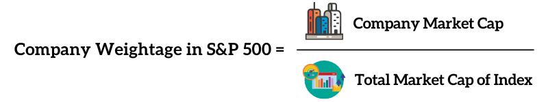 S&P 500 Weightage Formula