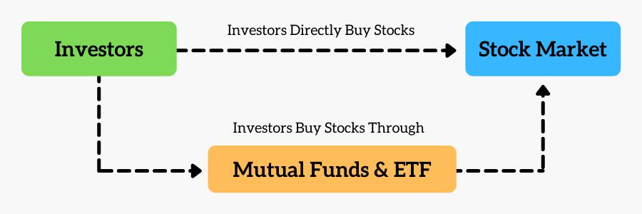 ETF Example